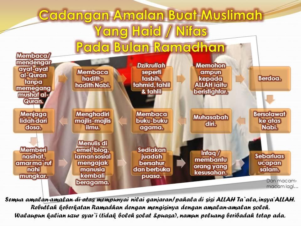 Image result for amalan wanita haidh di bulan ramadhan