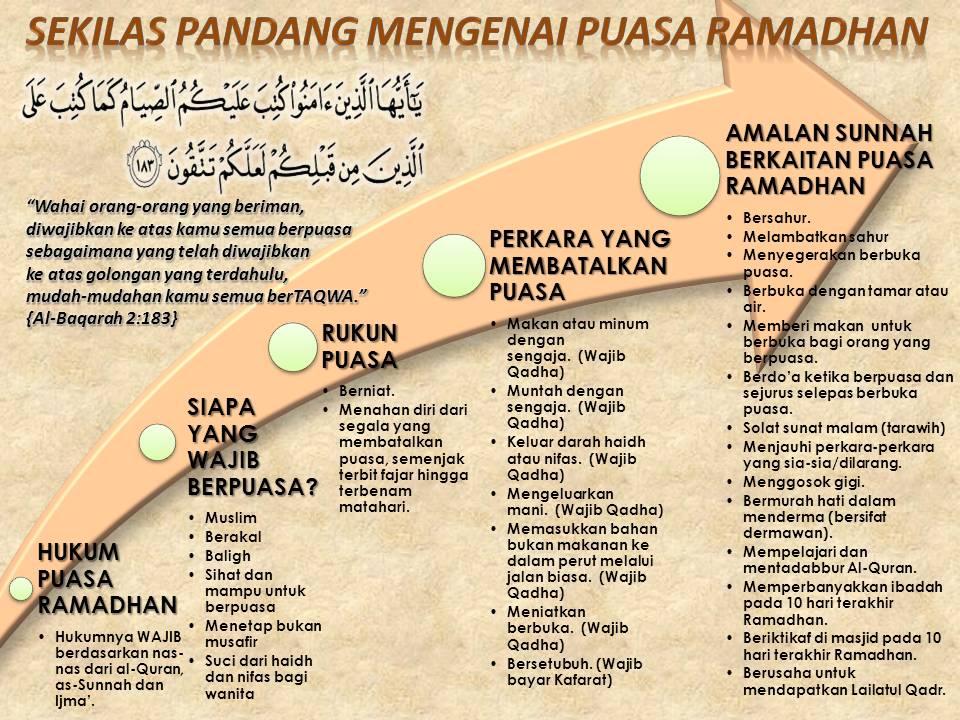 7 Ramadhan