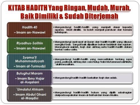 Kitab Hadith
